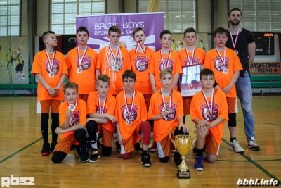 ASKA – BBBL champions, group U12 /boys born 2006/